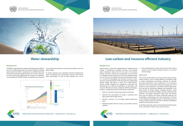 International Relations and Green Development - Publications